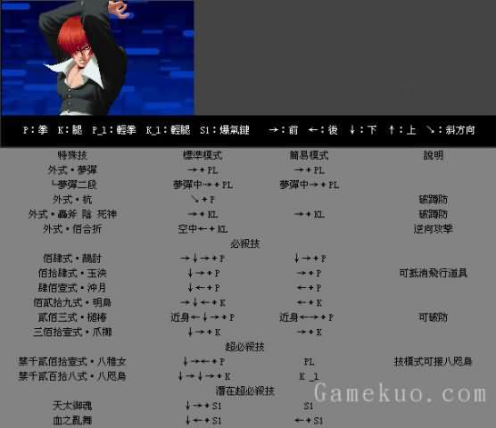 拳皇1.68-八神庵裡模式出招表