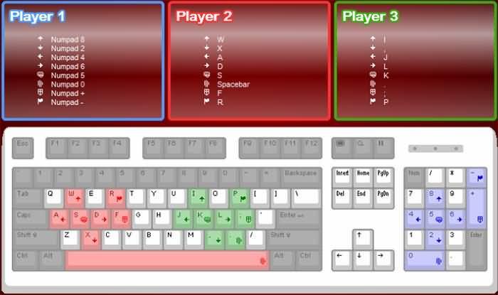 英雄大作戰v0.7終極無敵版(Hero Fighter v0.7)遊戲操作圖