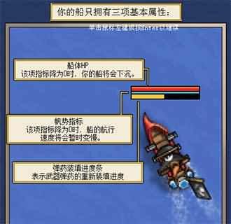 大航海時代2中文版(Pirateers2)-遊戲海盜船介紹