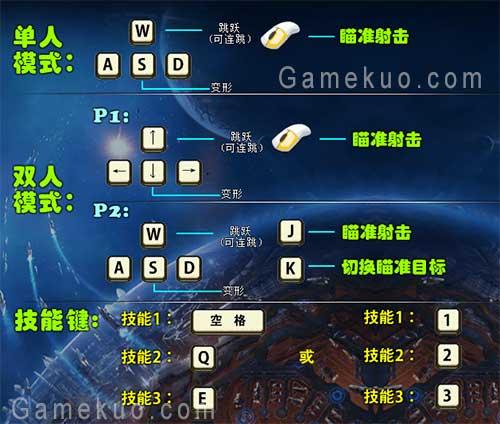 變形金剛戰記-遊戲操作圖表